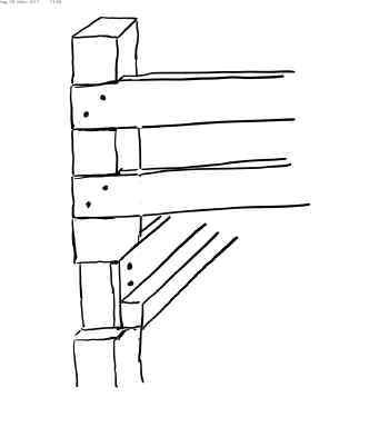 Hochbett bauen - Hochbett bauen anleitung ...