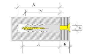 Bevorzugt Verhältnis Größe Dübel und Schraube OL26